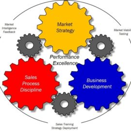 Tuning the Sales engine
